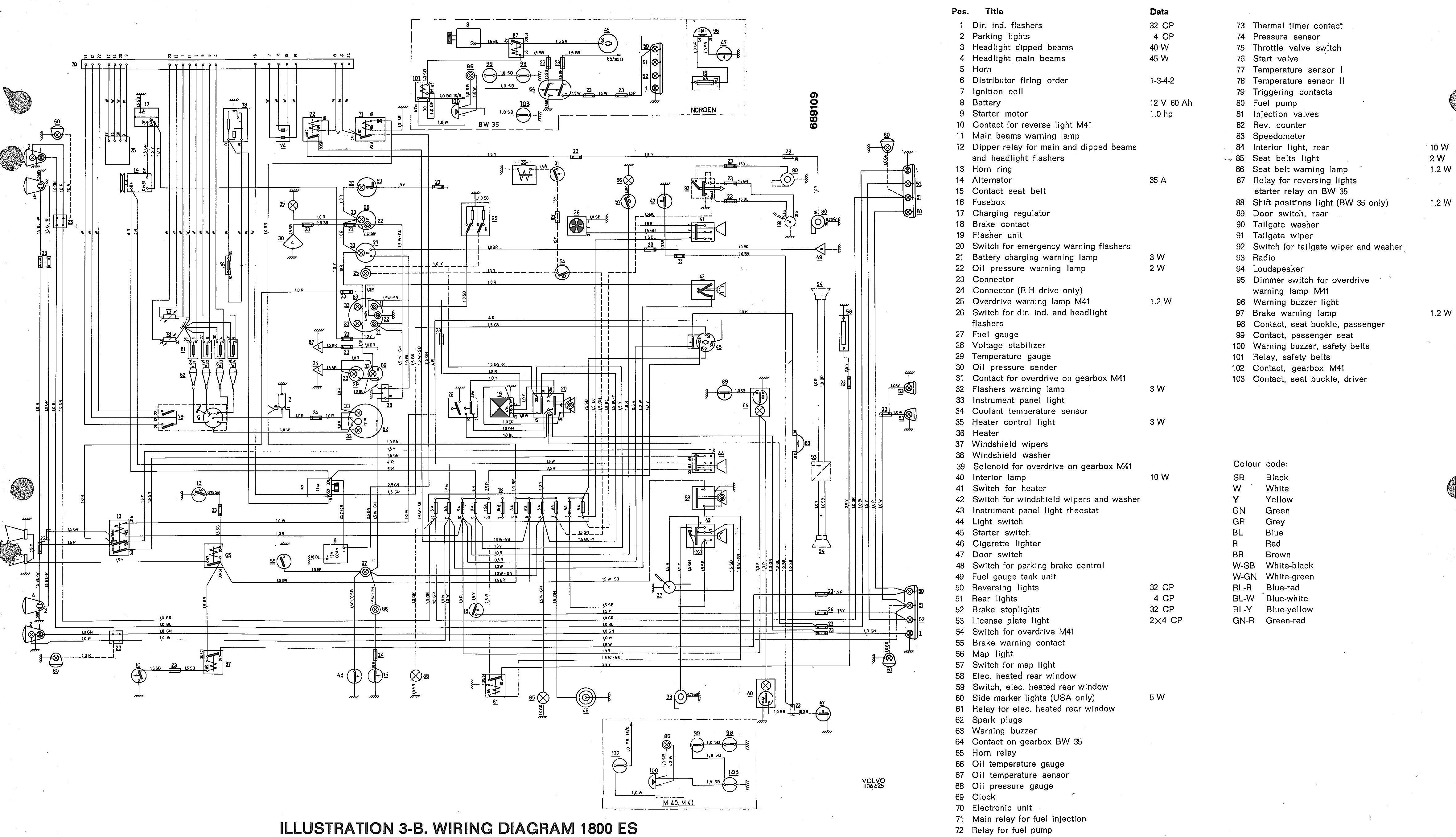 Volvo 850 Stereo Wiring Diagram Library Xc90 Free Vehicle Diagrams Source 1972 E Es