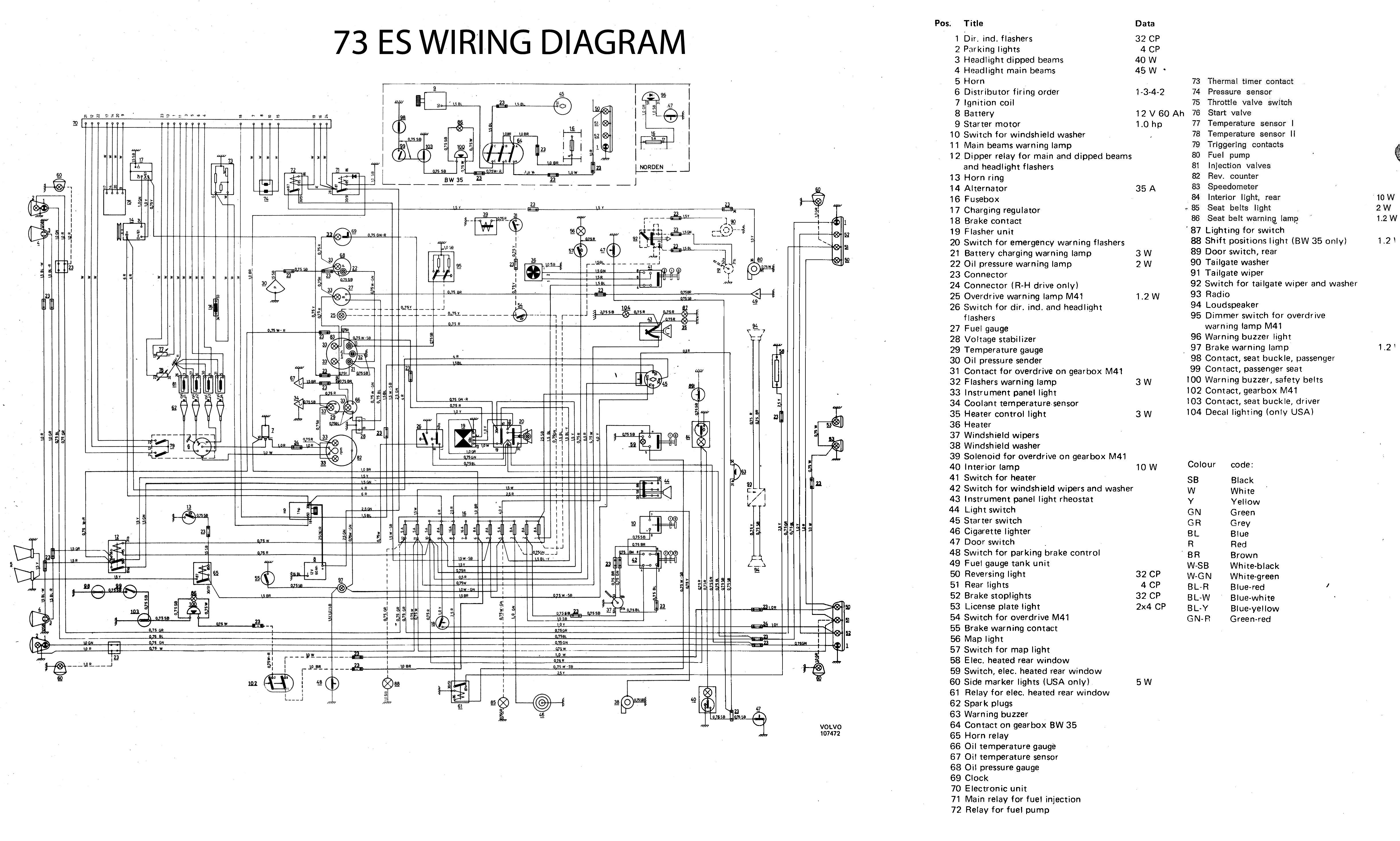 73 Wiring s40 wiring diagram s10 wiring diagram \u2022 wiring diagrams j squared co 2001 volvo v70 xc wiring diagram at readyjetset.co