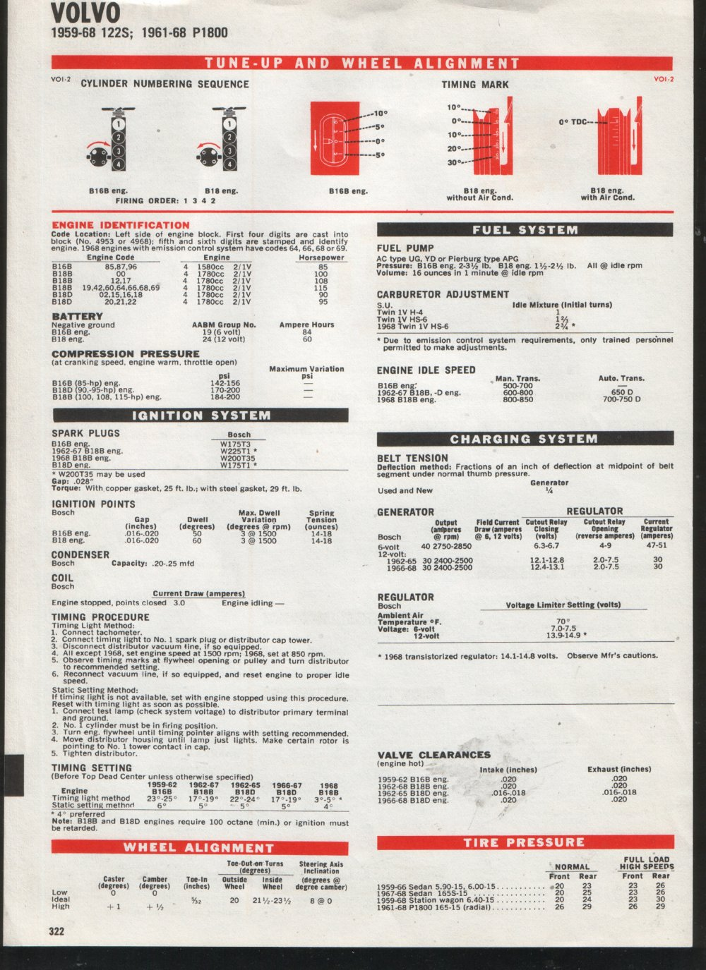 Volvo P1800 Documentation Main Page 122s Wiring Diagram Tune Up And Wheel Alignment